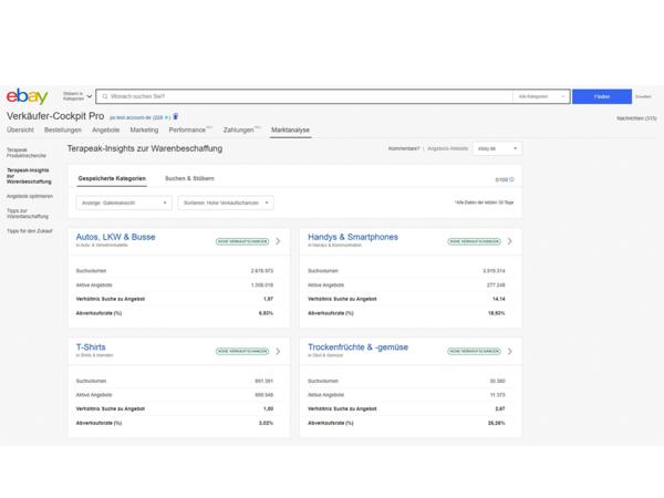 Terapeak Screenshot: Insights zur Warenbeschaffung