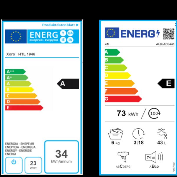 Elektronisches Energielabel